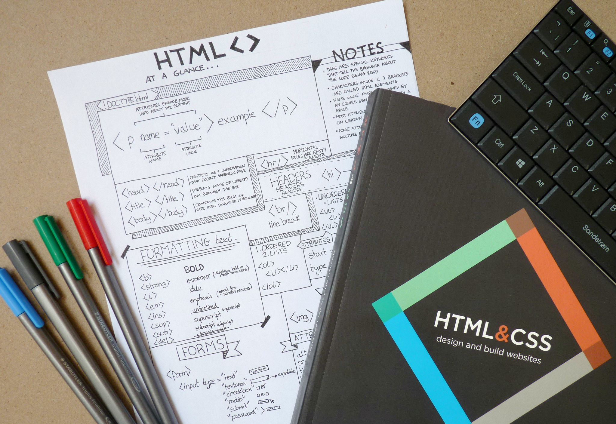 decorative flatlay of html code summary sheet with stationary